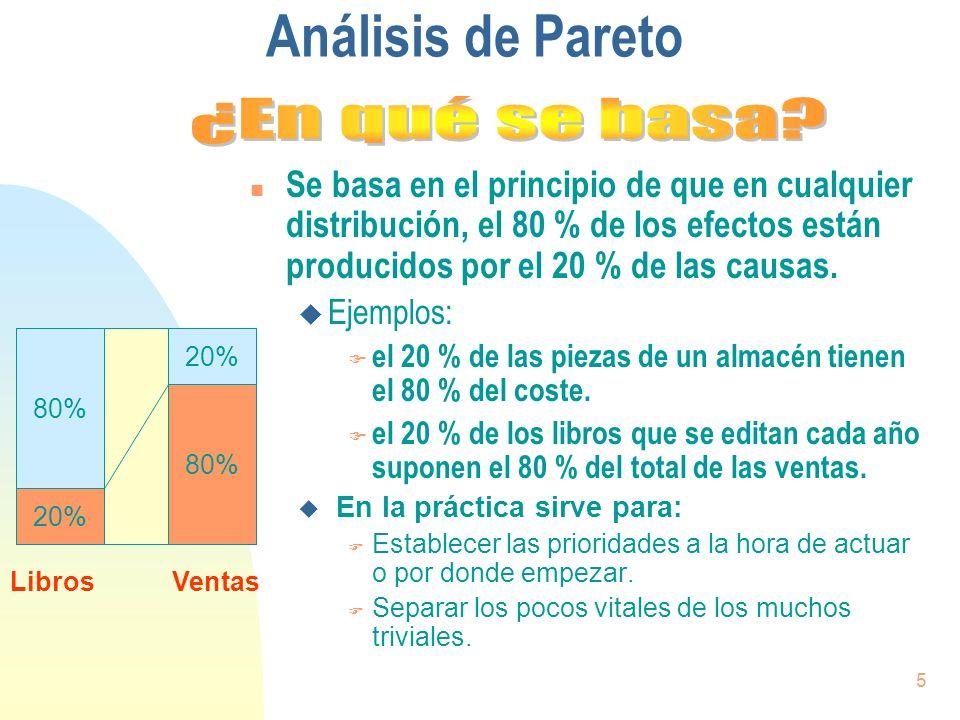 5 Análisis de Pareto n Se basa en el principio de que en cualquier distribución, el 80 % de los efectos están producidos por el 20 % de las causas. u