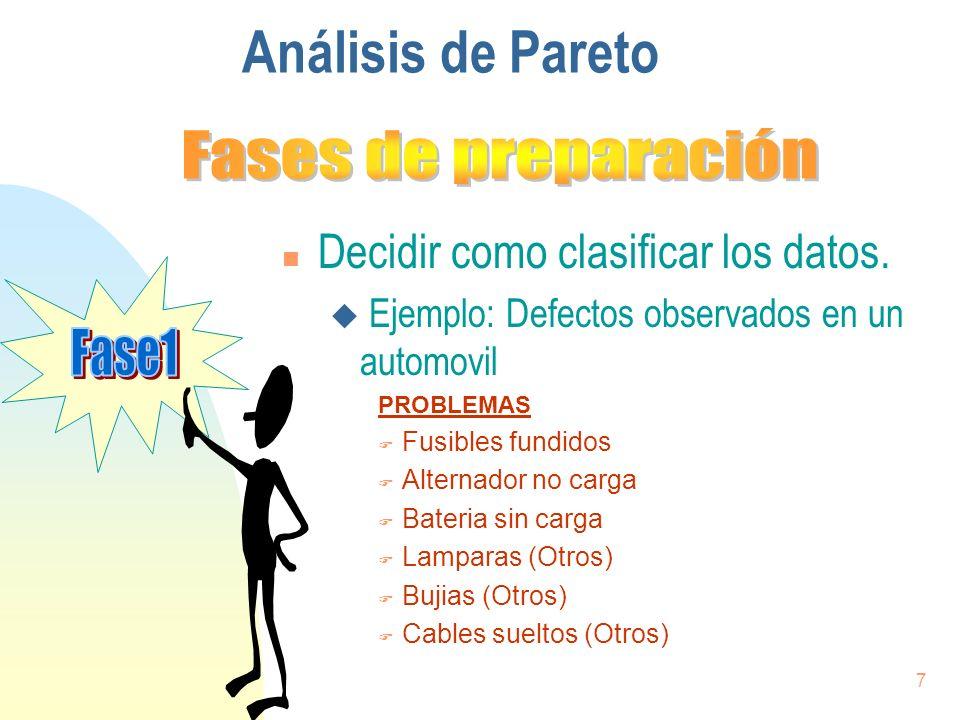 7 Análisis de Pareto n Decidir como clasificar los datos. u Ejemplo: Defectos observados en un automovil PROBLEMAS F Fusibles fundidos F Alternador no