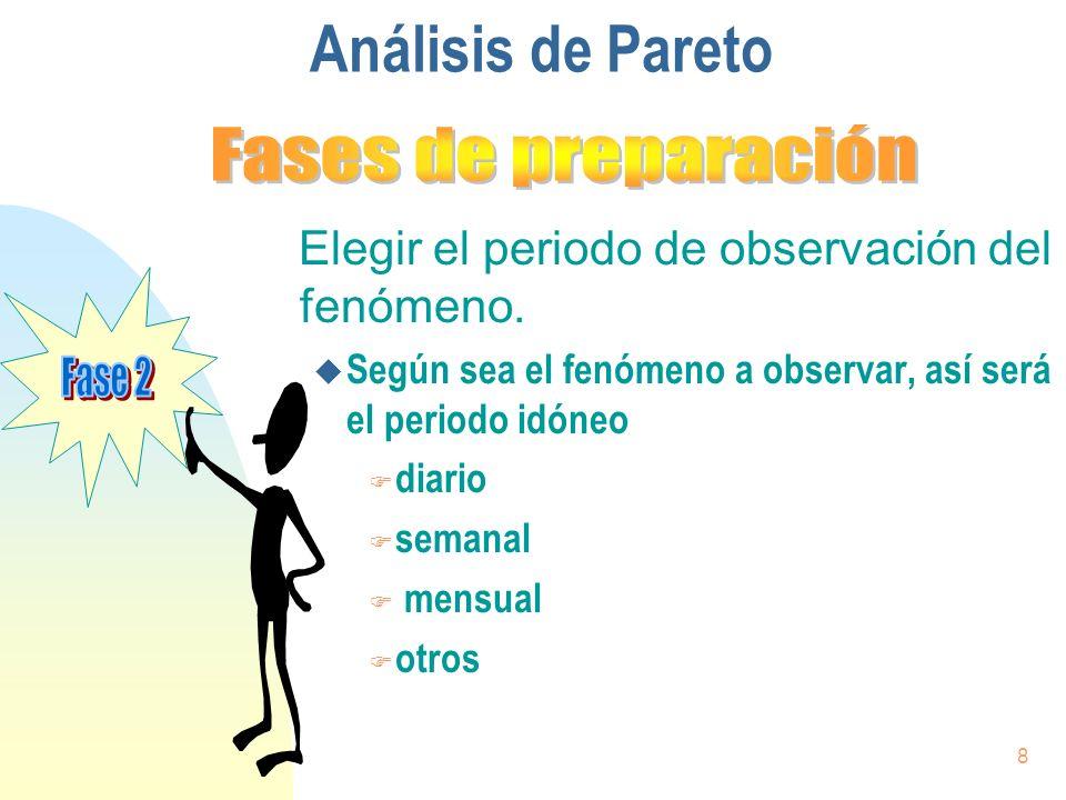 8 Elegir el periodo de observación del fenómeno. u Según sea el fenómeno a observar, así será el periodo idóneo F diario F semanal F mensual F otros A
