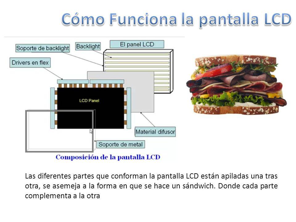 Las diferentes partes que conforman la pantalla LCD están apiladas una tras otra, se asemeja a la forma en que se hace un sándwich.