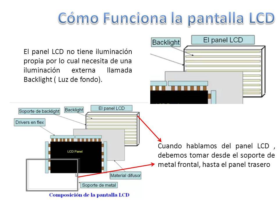 El panel LCD no tiene iluminación propia por lo cual necesita de una iluminación externa llamada Backlight ( Luz de fondo).