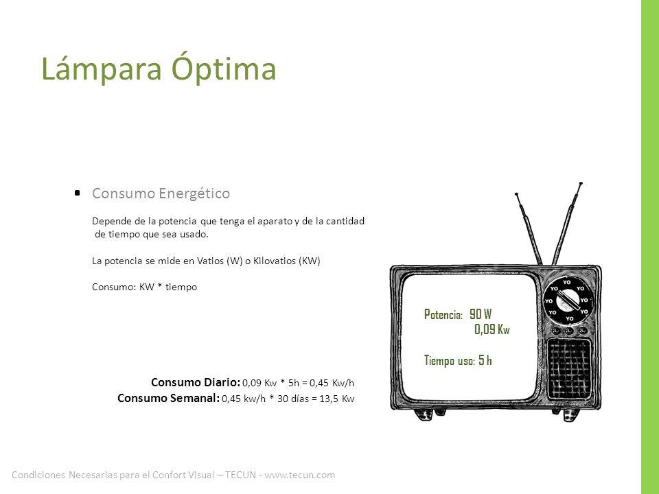 Lámpara Óptima Consumo Energético Depende de la potencia que tenga el aparato y de la cantidad de tiempo que sea usado. La potencia se mide en Vatios