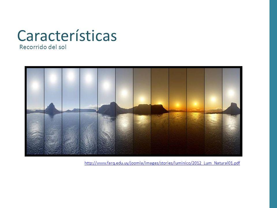 Características Recorrido del sol http://www.farq.edu.uy/joomla/images/stories/luminico/2012_Lum_Natural01.pdf