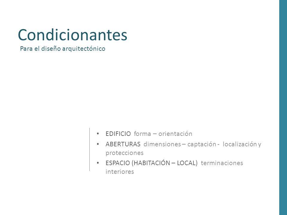 Condicionantes Para el diseño arquitectónico EDIFICIO forma – orientación ABERTURAS dimensiones – captación - localización y protecciones ESPACIO (HAB