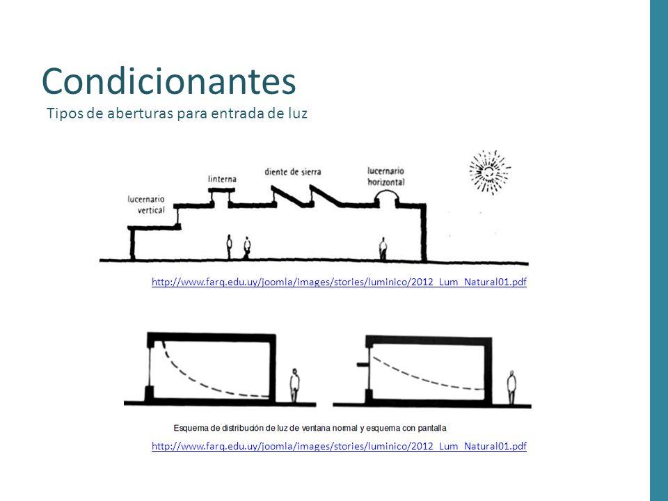 Condicionantes Tipos de aberturas para entrada de luz http://www.farq.edu.uy/joomla/images/stories/luminico/2012_Lum_Natural01.pdf