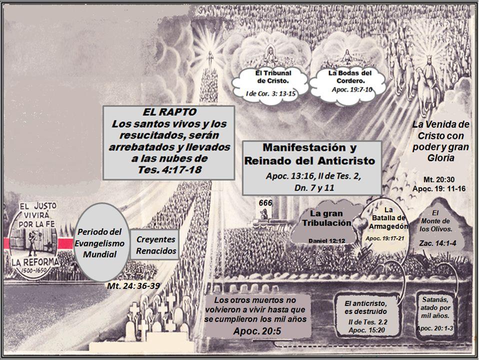 1 Entonces el reino de los cielos será semejante a diez vírgenes que tomando sus lámparas, salieron a recibir al esposo.