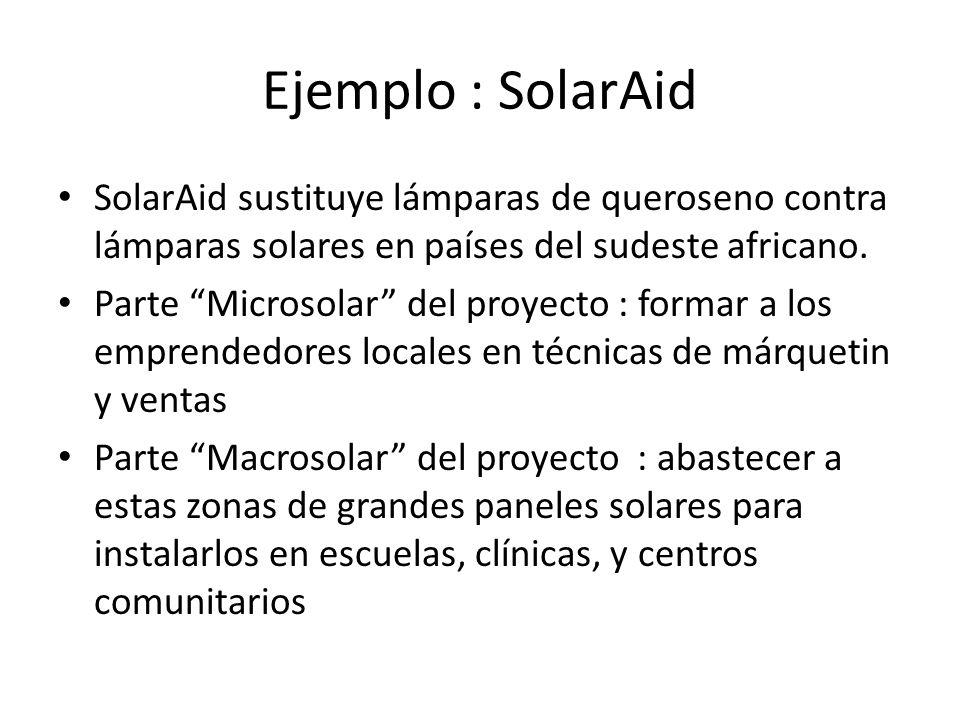 Ejemplo : SolarAid SolarAid sustituye lámparas de queroseno contra lámparas solares en países del sudeste africano. Parte Microsolar del proyecto : fo