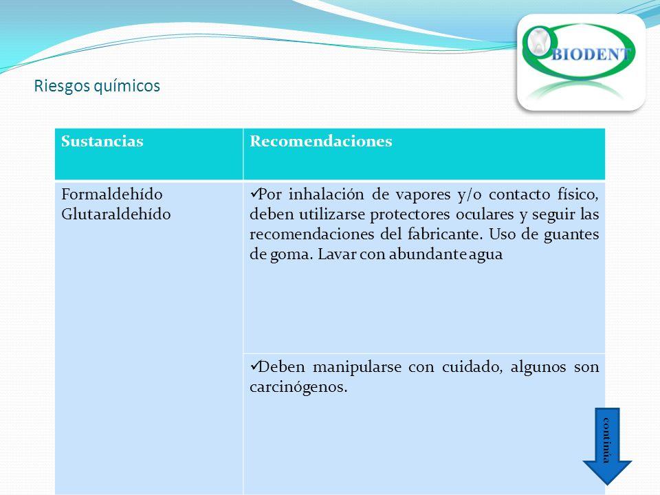 SustanciasRecomendaciones Formaldehído Glutaraldehído Por inhalación de vapores y/o contacto físico, deben utilizarse protectores oculares y seguir la