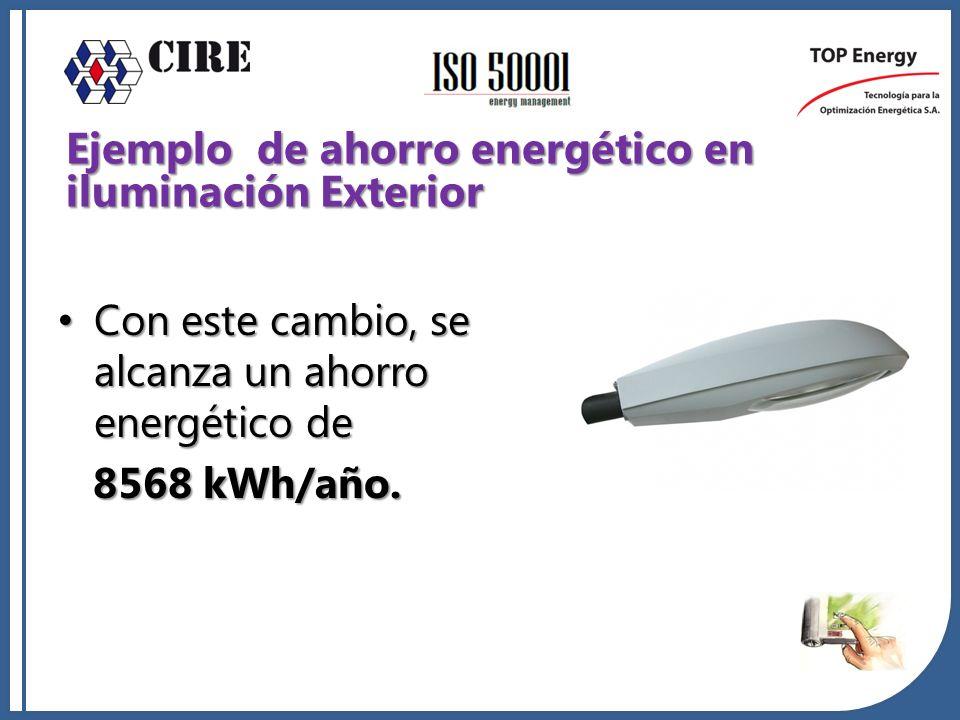 Con este cambio, se alcanza un ahorro energético de Con este cambio, se alcanza un ahorro energético de 8568 kWh/año. 8568 kWh/año. Ejemplo de ahorro