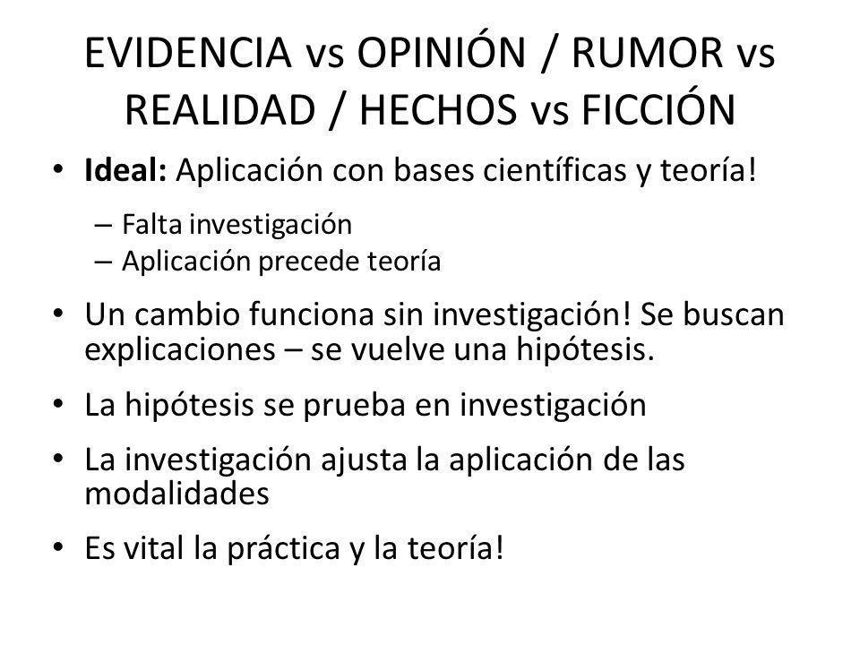 EVIDENCIA vs OPINIÓN / RUMOR vs REALIDAD / HECHOS vs FICCIÓN Ideal: Aplicación con bases científicas y teoría! – Falta investigación – Aplicación prec