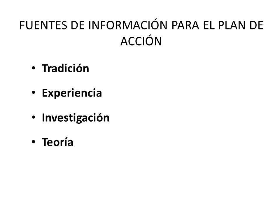 FUENTES DE INFORMACIÓN PARA EL PLAN DE ACCIÓN Tradición Experiencia Investigación Teoría