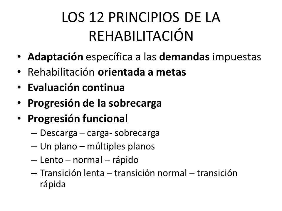 LOS 12 PRINCIPIOS DE LA REHABILITACIÓN Adaptación específica a las demandas impuestas Rehabilitación orientada a metas Evaluación continua Progresión