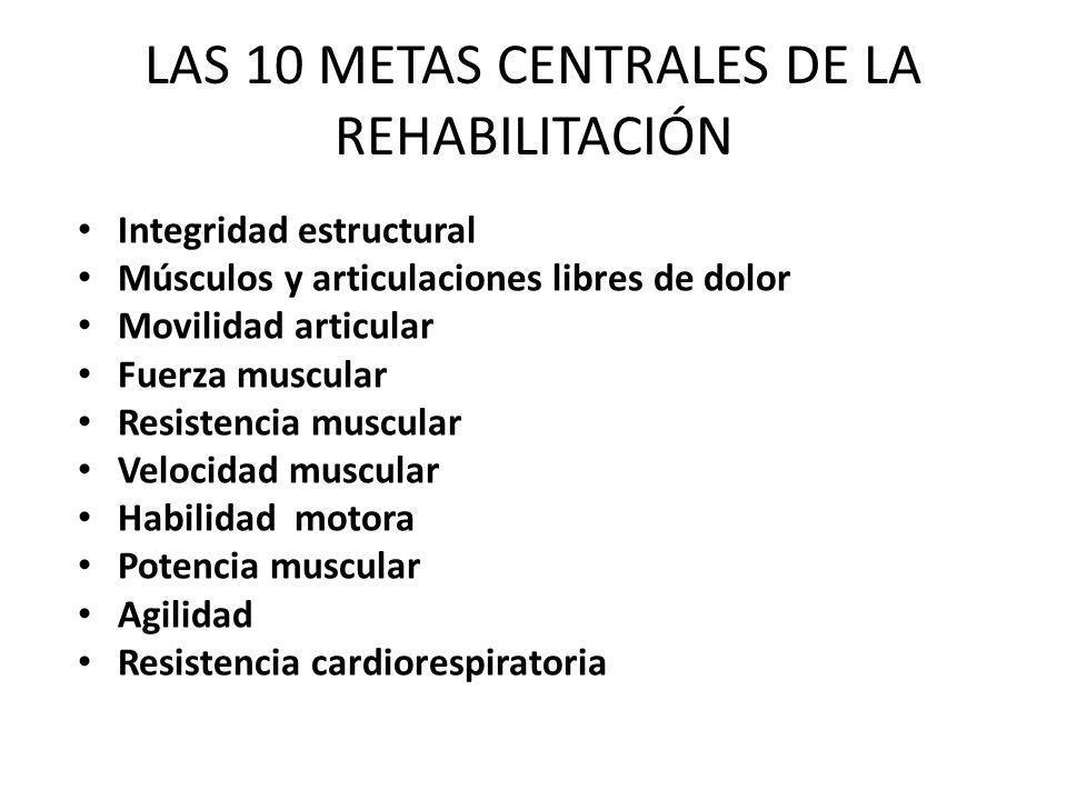 LAS 10 METAS CENTRALES DE LA REHABILITACIÓN Integridad estructural Músculos y articulaciones libres de dolor Movilidad articular Fuerza muscular Resis
