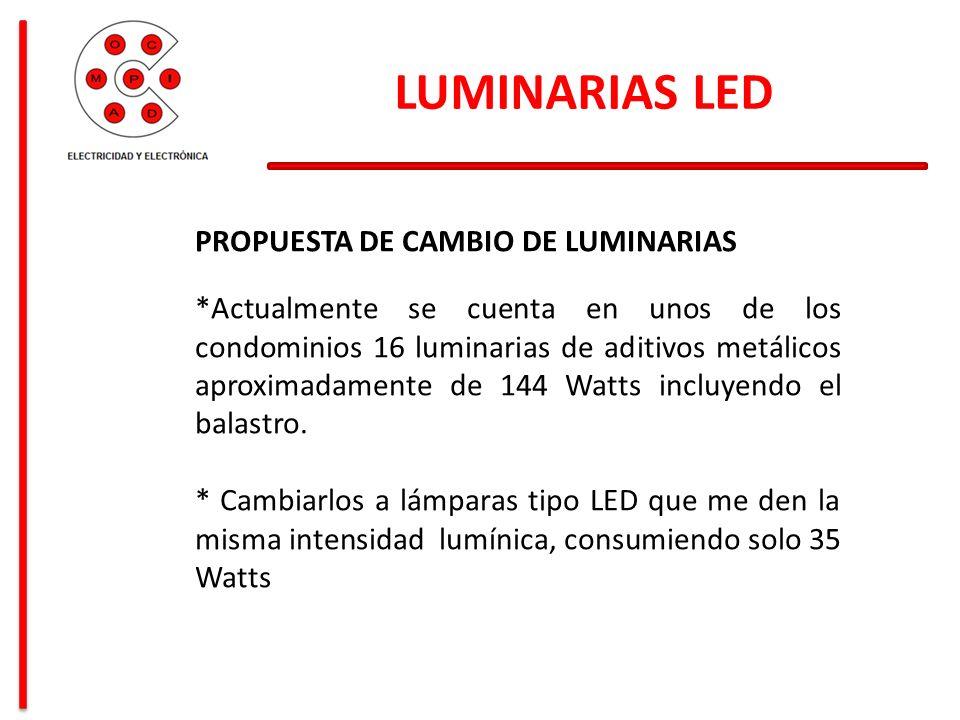 LUMINARIAS LED PROPUESTA DE CAMBIO DE LUMINARIAS *Actualmente se cuenta en unos de los condominios 16 luminarias de aditivos metálicos aproximadamente