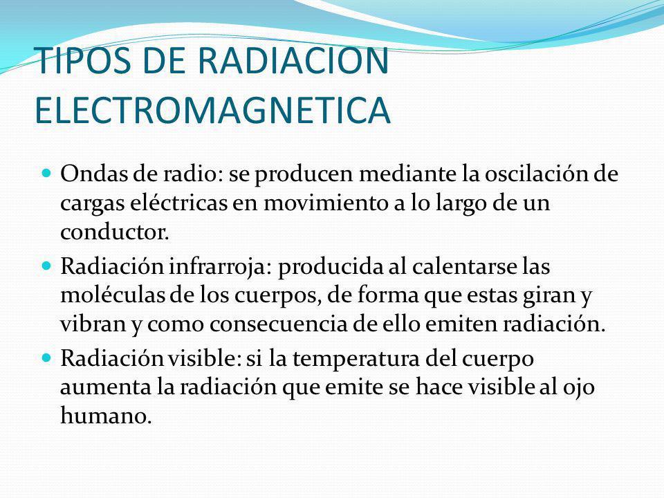 TIPOS DE RADIACION ELECTROMAGNETICA Ondas de radio: se producen mediante la oscilación de cargas eléctricas en movimiento a lo largo de un conductor.