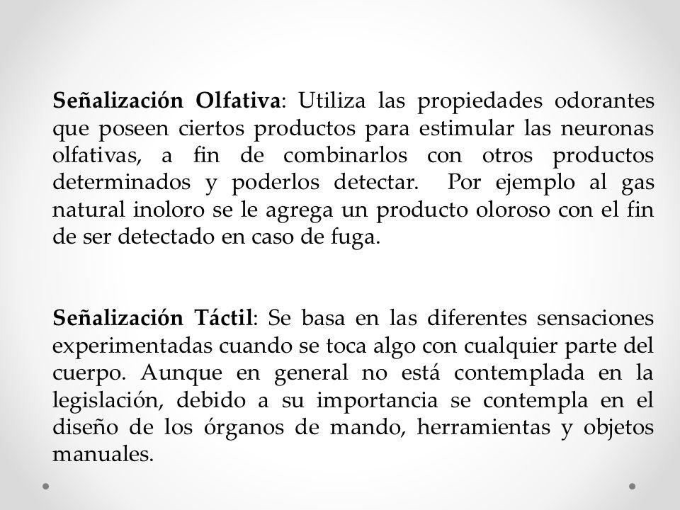 Señalización Olfativa: Utiliza las propiedades odorantes que poseen ciertos productos para estimular las neuronas olfativas, a fin de combinarlos con