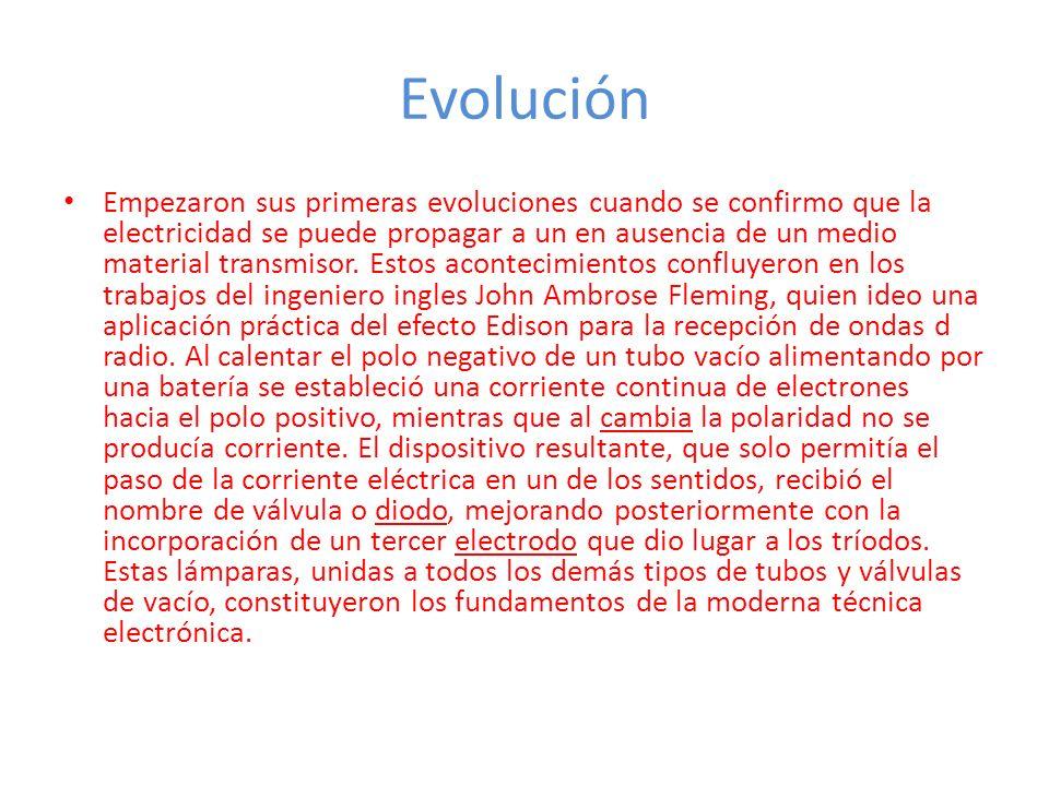 Evolución Empezaron sus primeras evoluciones cuando se confirmo que la electricidad se puede propagar a un en ausencia de un medio material transmisor