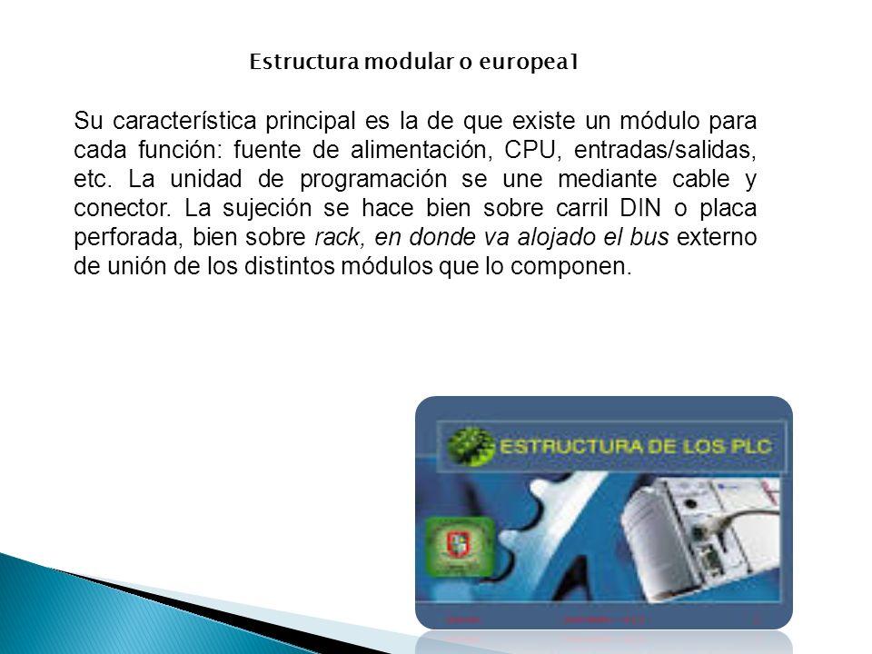 Estructura modular o europea1 Su característica principal es la de que existe un módulo para cada función: fuente de alimentación, CPU, entradas/salid