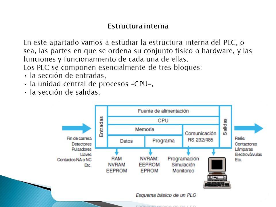 Estructura interna En este apartado vamos a estudiar la estructura interna del PLC, o sea, las partes en que se ordena su conjunto físico o hardware,