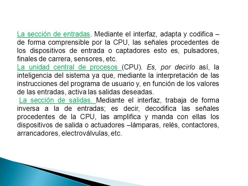 La sección de entradas. Mediante el interfaz, adapta y codifica – de forma comprensible por la CPU, las señales procedentes de los dispositivos de ent