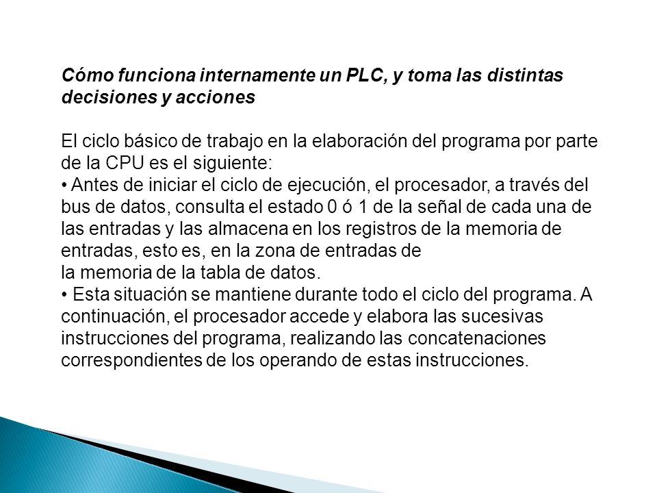 Cómo funciona internamente un PLC, y toma las distintas decisiones y acciones El ciclo básico de trabajo en la elaboración del programa por parte de l