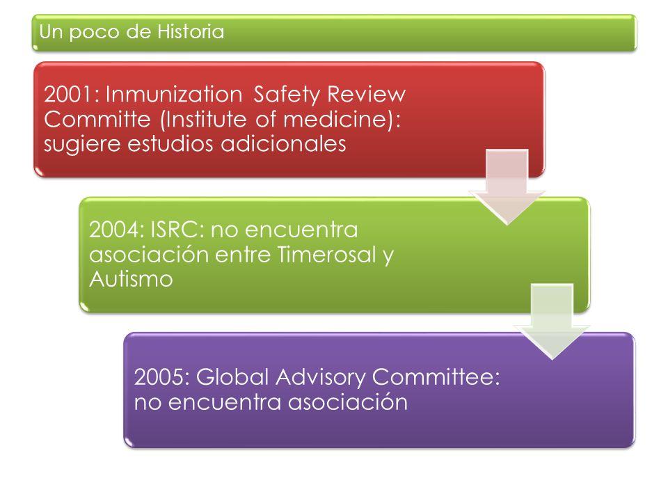 2001: Inmunization Safety Review Committe (Institute of medicine): sugiere estudios adicionales 2004: ISRC: no encuentra asociación entre Timerosal y