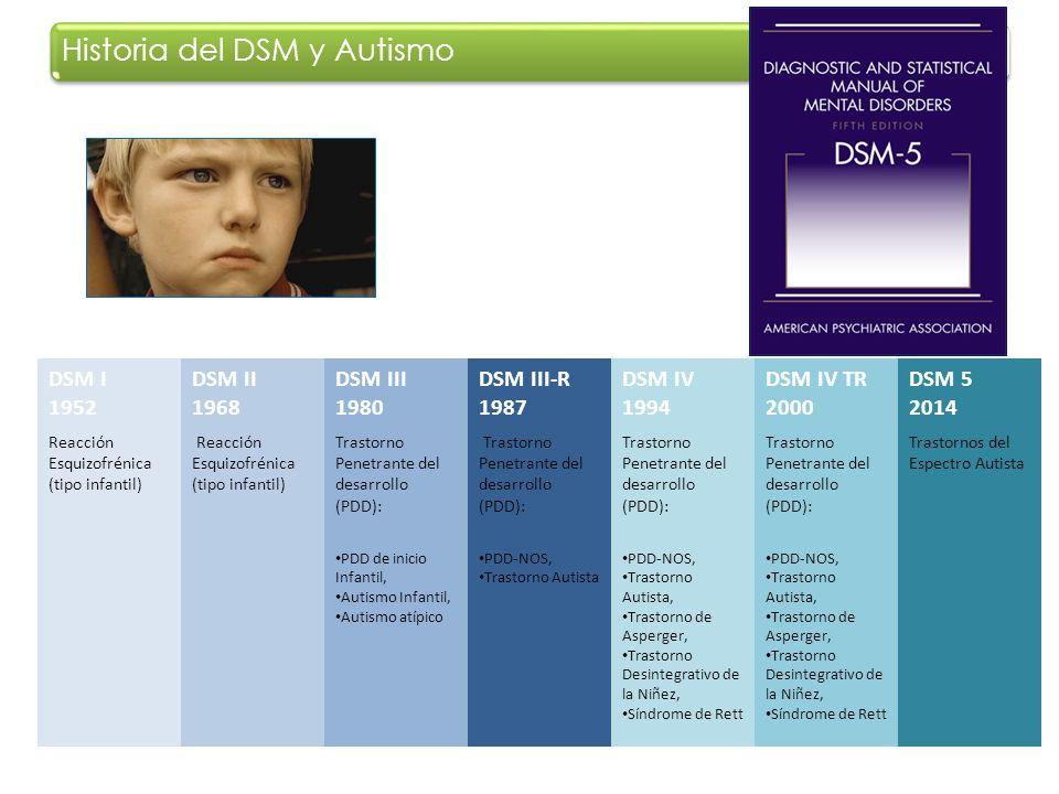 DSM I 1952 DSM II 1968 DSM III 1980 DSM III-R 1987 DSM IV 1994 DSM IV TR 2000 DSM 5 2014 Reacción Esquizofrénica (tipo infantil) Trastorno Penetrante