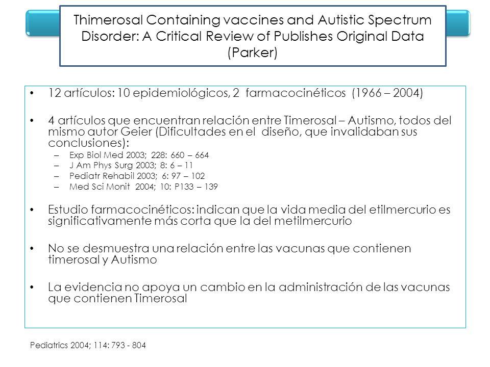 12 artículos: 10 epidemiológicos, 2 farmacocinéticos (1966 – 2004) 4 artículos que encuentran relación entre Timerosal – Autismo, todos del mismo auto