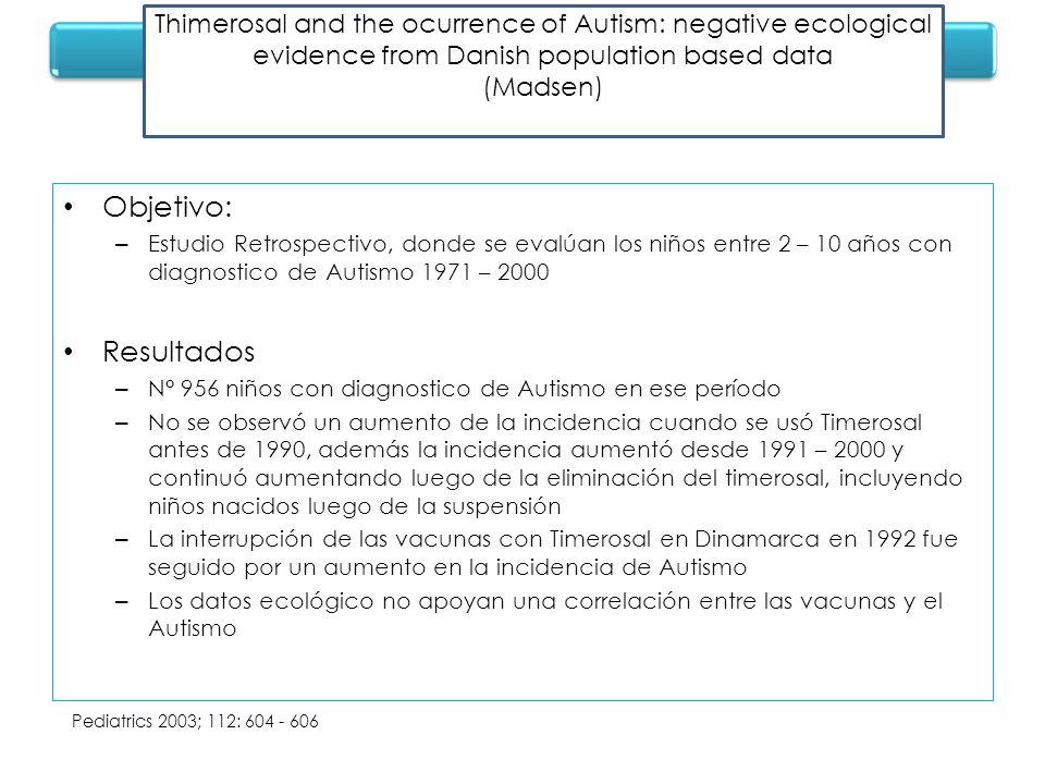 Objetivo: – Estudio Retrospectivo, donde se evalúan los niños entre 2 – 10 años con diagnostico de Autismo 1971 – 2000 Resultados – N° 956 niños con d