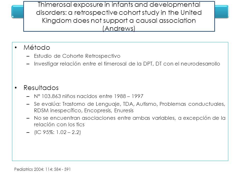 Método – Estudio de Cohorte Retrospectivo – Investigar relación entre el timerosal de la DPT, DT con el neurodesarrollo Resultados – N° 103.863 niños