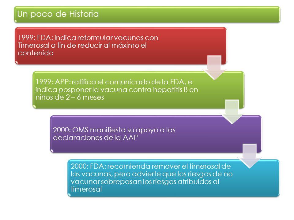 1999: FDA: Indica reformular vacunas con Timerosal a fin de reducir al máximo el contenido 1999: APP: ratifica el comunicado de la FDA, e indica pospo