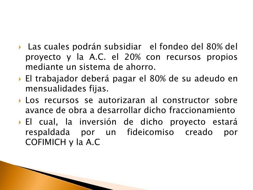 Las cuales podrán subsidiar el fondeo del 80% del proyecto y la A.C. el 20% con recursos propios mediante un sistema de ahorro. El trabajador deberá p