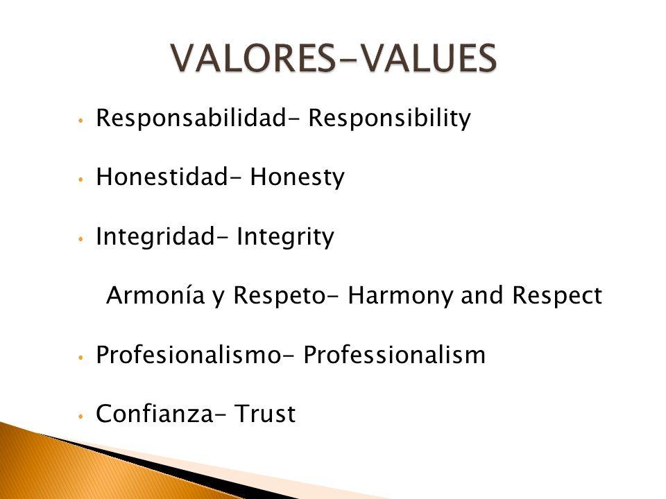 Responsabilidad- Responsibility Honestidad- Honesty Integridad- Integrity Armonía y Respeto- Harmony and Respect Profesionalismo- Professionalism Conf