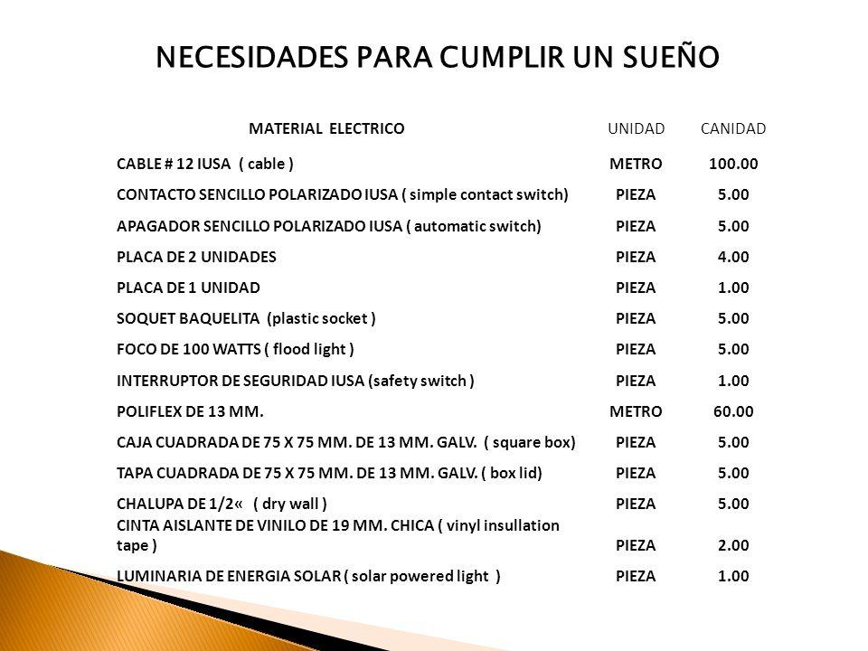 MATERIAL ELECTRICOUNIDADCANIDAD CABLE # 12 IUSA ( cable )METRO100.00 CONTACTO SENCILLO POLARIZADO IUSA ( simple contact switch)PIEZA5.00 APAGADOR SENC
