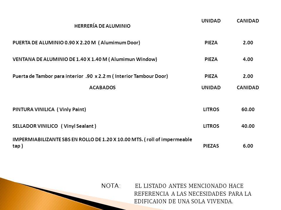 HERRERÍA DE ALUMINIO UNIDADCANIDAD PUERTA DE ALUMINIO 0.90 X 2.20 M ( Alumimum Door)PIEZA2.00 VENTANA DE ALUMINIO DE 1.40 X 1.40 M ( Alumimun Window)P
