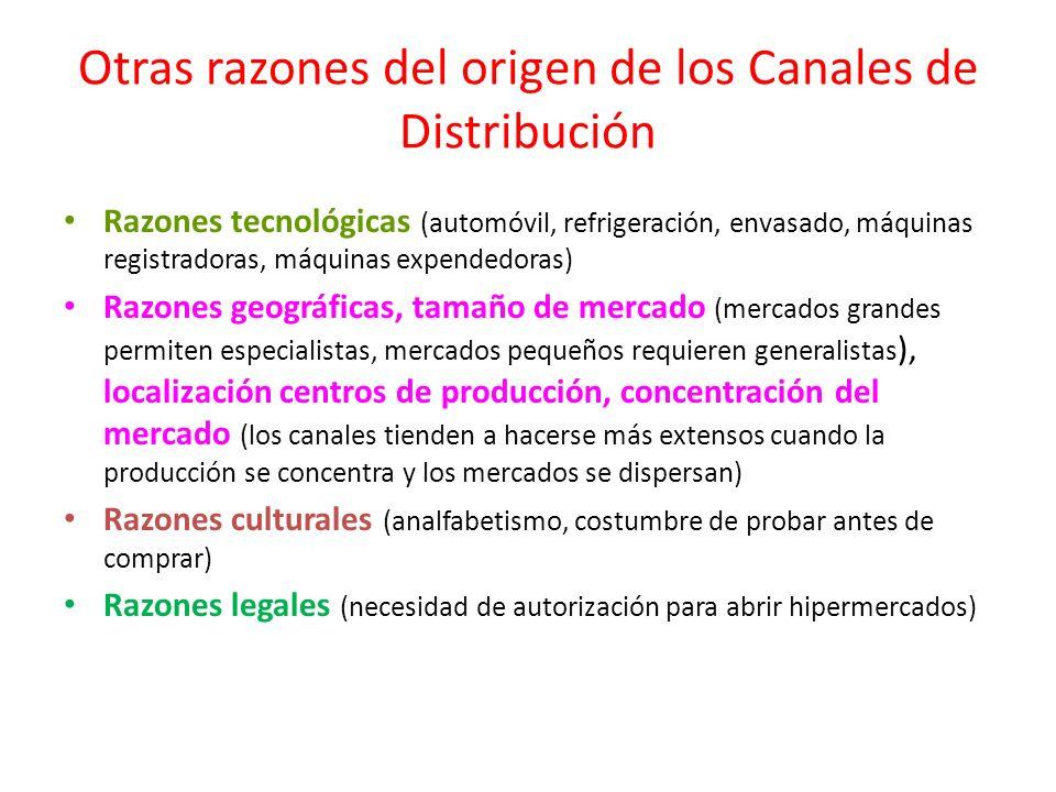Otras razones del origen de los Canales de Distribución Razones tecnológicas (automóvil, refrigeración, envasado, máquinas registradoras, máquinas exp