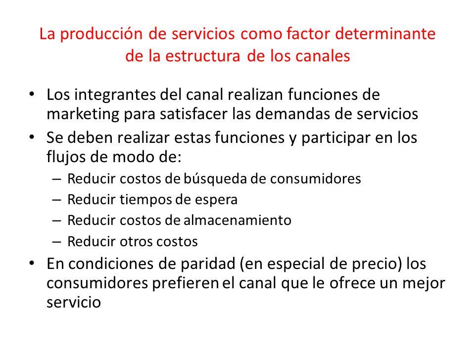 La producción de servicios como factor determinante de la estructura de los canales Los integrantes del canal realizan funciones de marketing para sat