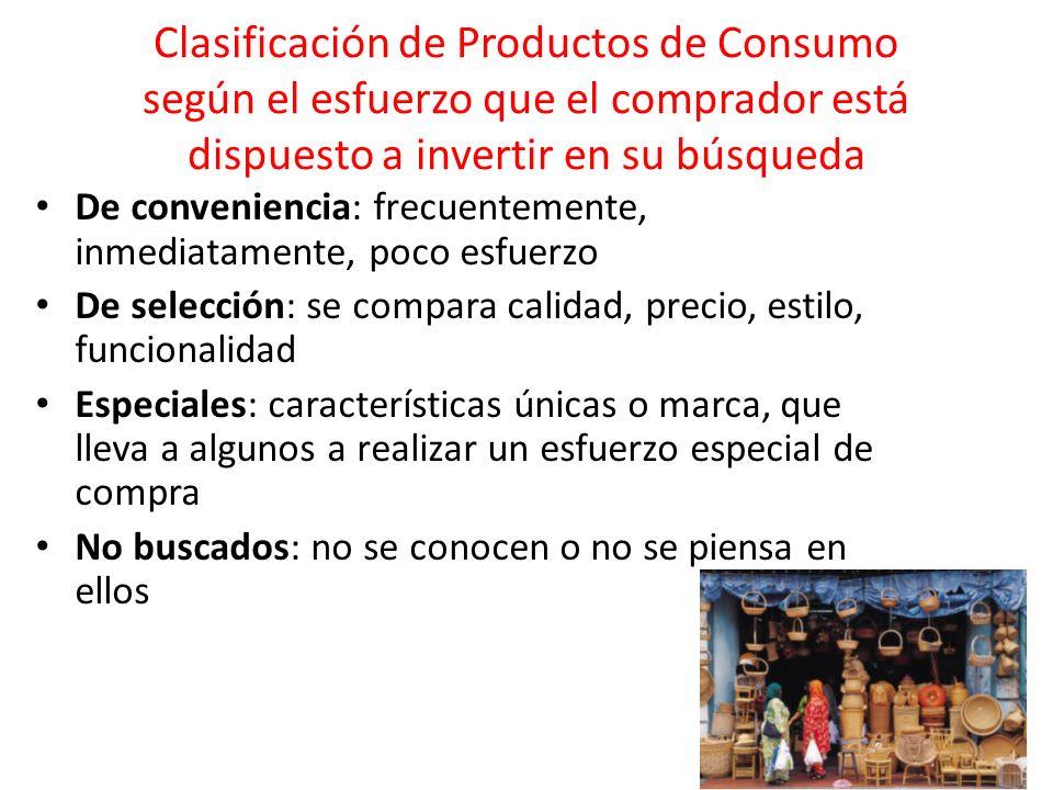 Clasificación de Productos de Consumo según el esfuerzo que el comprador está dispuesto a invertir en su búsqueda De conveniencia: frecuentemente, inm
