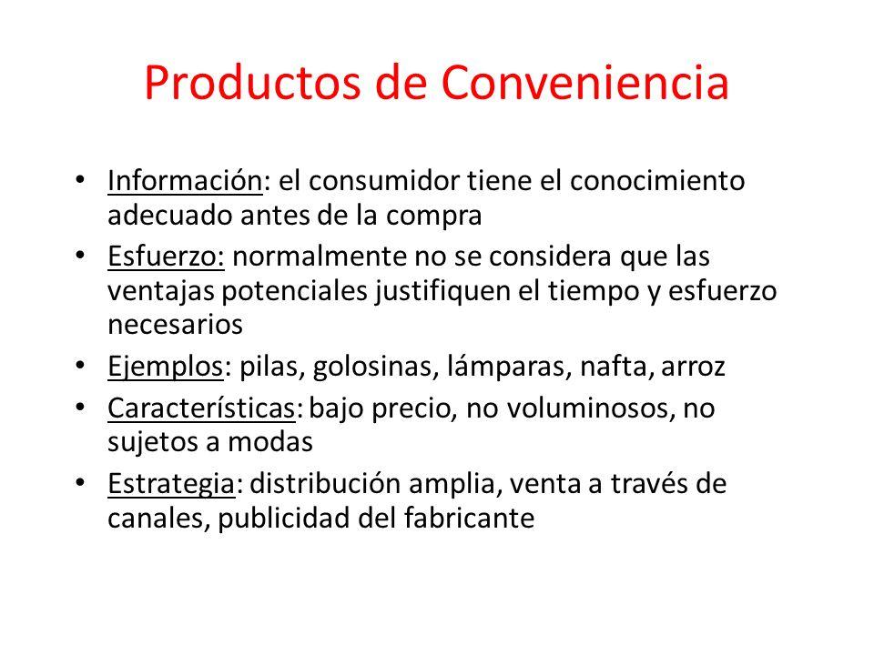 Productos de Conveniencia Información: el consumidor tiene el conocimiento adecuado antes de la compra Esfuerzo: normalmente no se considera que las v