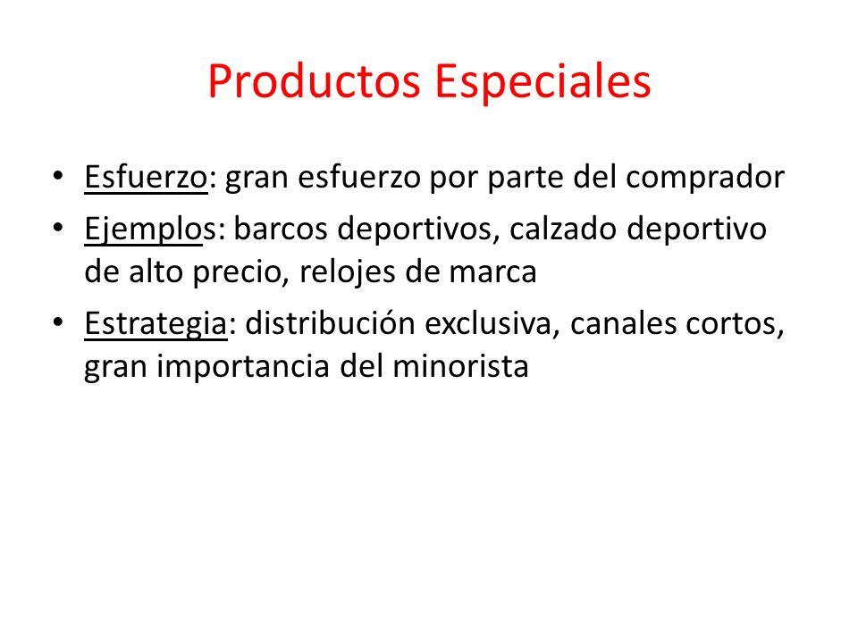 Productos Especiales Esfuerzo: gran esfuerzo por parte del comprador Ejemplos: barcos deportivos, calzado deportivo de alto precio, relojes de marca E