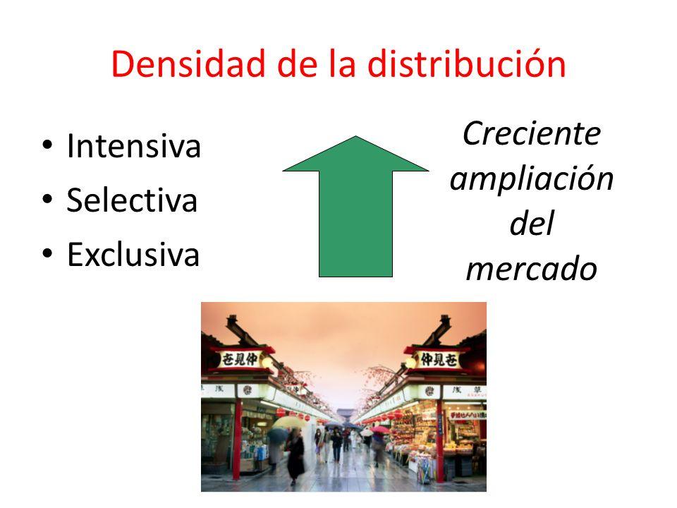 Densidad de la distribución Intensiva Selectiva Exclusiva Creciente ampliación del mercado