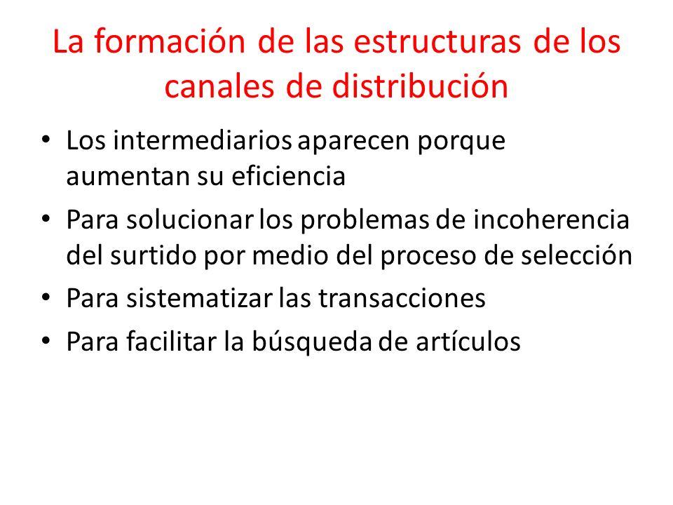 La formación de las estructuras de los canales de distribución Los intermediarios aparecen porque aumentan su eficiencia Para solucionar los problemas de incoherencia del surtido por medio del proceso de selección Para sistematizar las transacciones Para facilitar la búsqueda de artículos