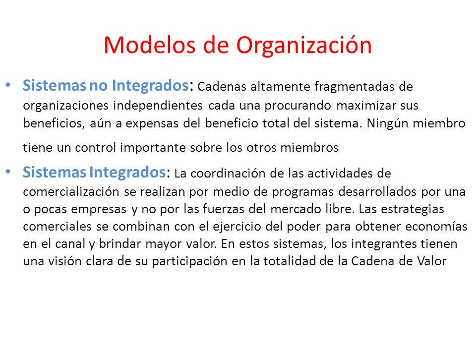 Modelos de Organización Sistemas no Integrados : Cadenas altamente fragmentadas de organizaciones independientes cada una procurando maximizar sus beneficios, aún a expensas del beneficio total del sistema.