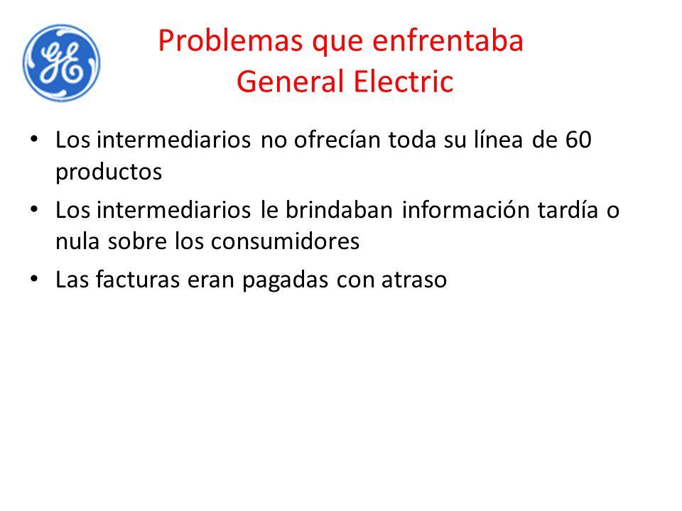 Problemas que enfrentaba General Electric Los intermediarios no ofrecían toda su línea de 60 productos Los intermediarios le brindaban información tardía o nula sobre los consumidores Las facturas eran pagadas con atraso