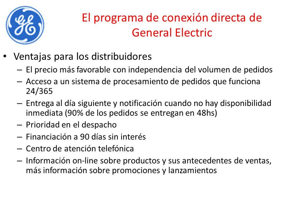 El programa de conexión directa de General Electric Ventajas para los distribuidores – El precio más favorable con independencia del volumen de pedido
