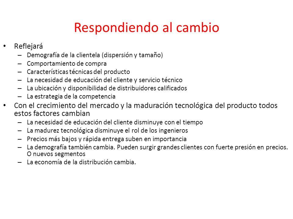 Respondiendo al cambio Reflejará – Demografía de la clientela (dispersión y tamaño) – Comportamiento de compra – Características técnicas del producto