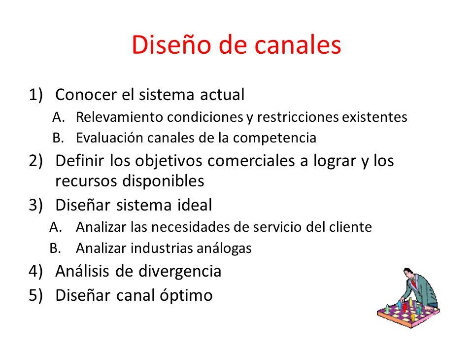 Diseño de canales 1)Conocer el sistema actual A.Relevamiento condiciones y restricciones existentes B.Evaluación canales de la competencia 2)Definir l