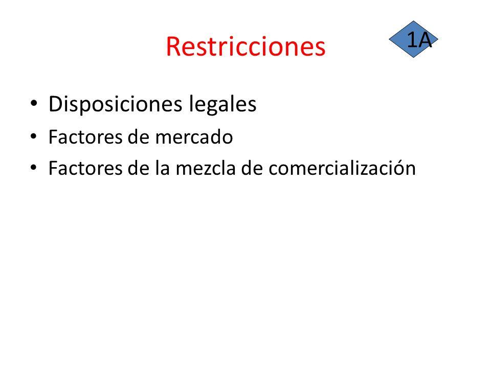 Restricciones Disposiciones legales Factores de mercado Factores de la mezcla de comercialización 1A