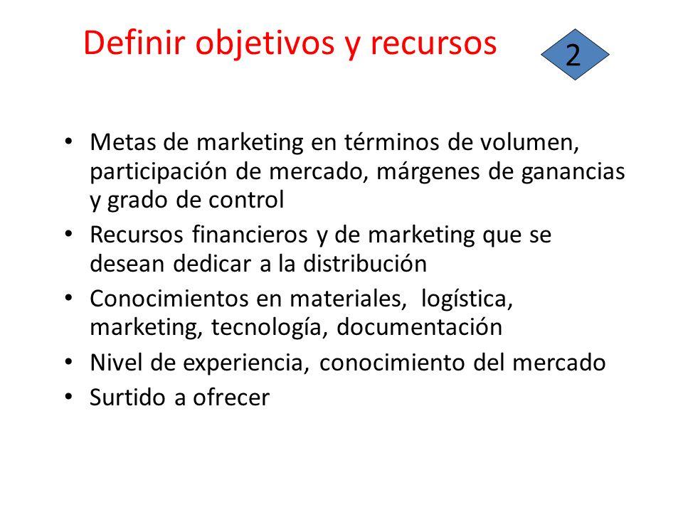 Definir objetivos y recursos Metas de marketing en términos de volumen, participación de mercado, márgenes de ganancias y grado de control Recursos fi
