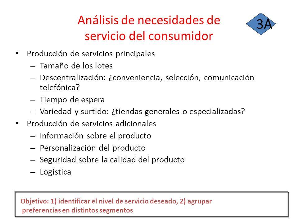 Análisis de necesidades de servicio del consumidor Producción de servicios principales – Tamaño de los lotes – Descentralización: ¿conveniencia, selección, comunicación telefónica.